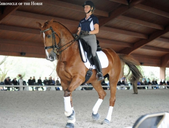 2016 Adequan/USDF FEI-Level Trainers Conference