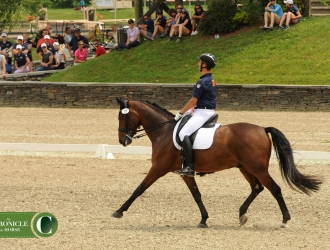 2017 NAJYRC Dressage Junior Team Championships