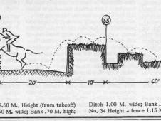 Jump Diagram