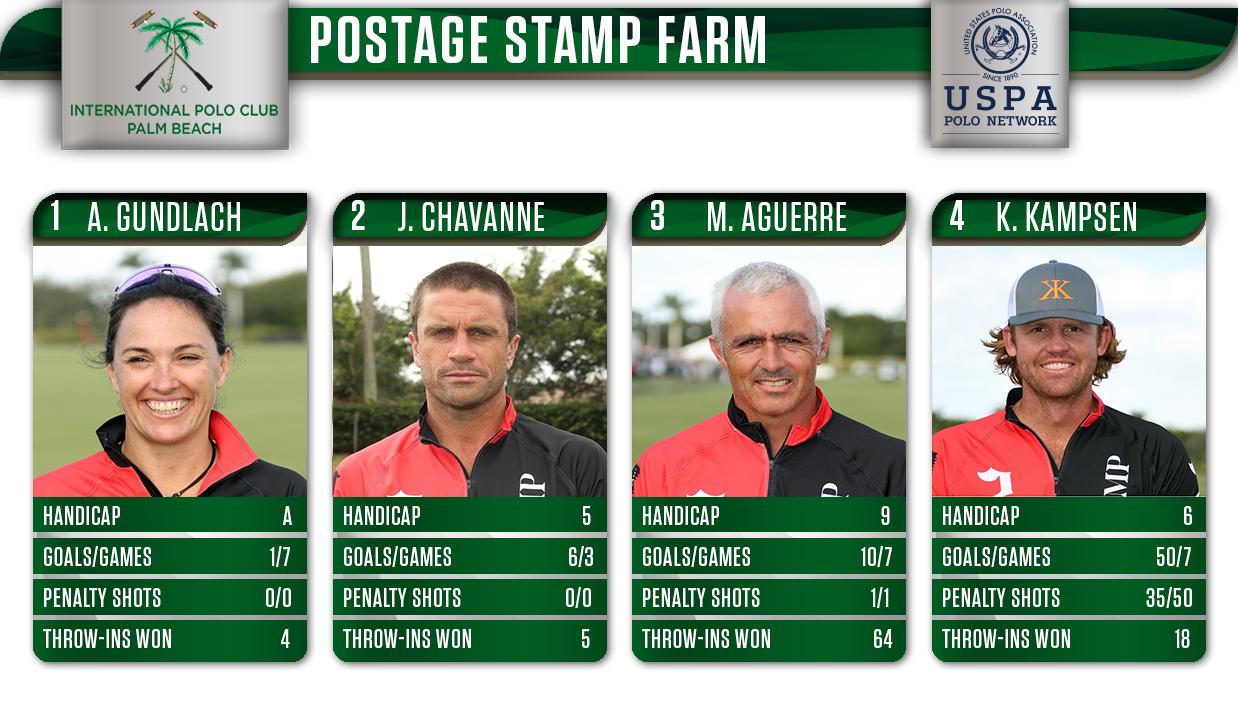 Postage Stamp Farm- Joe Barry- IPC
