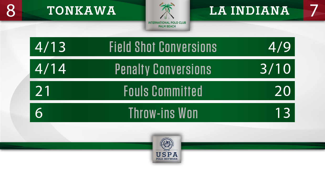La Indiana vs Tonkawa- Final Stats