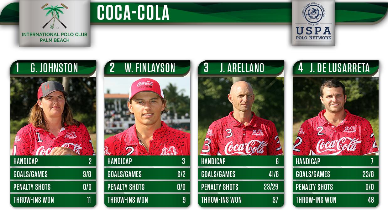 Coca Cola- Ylvisaker- IPC