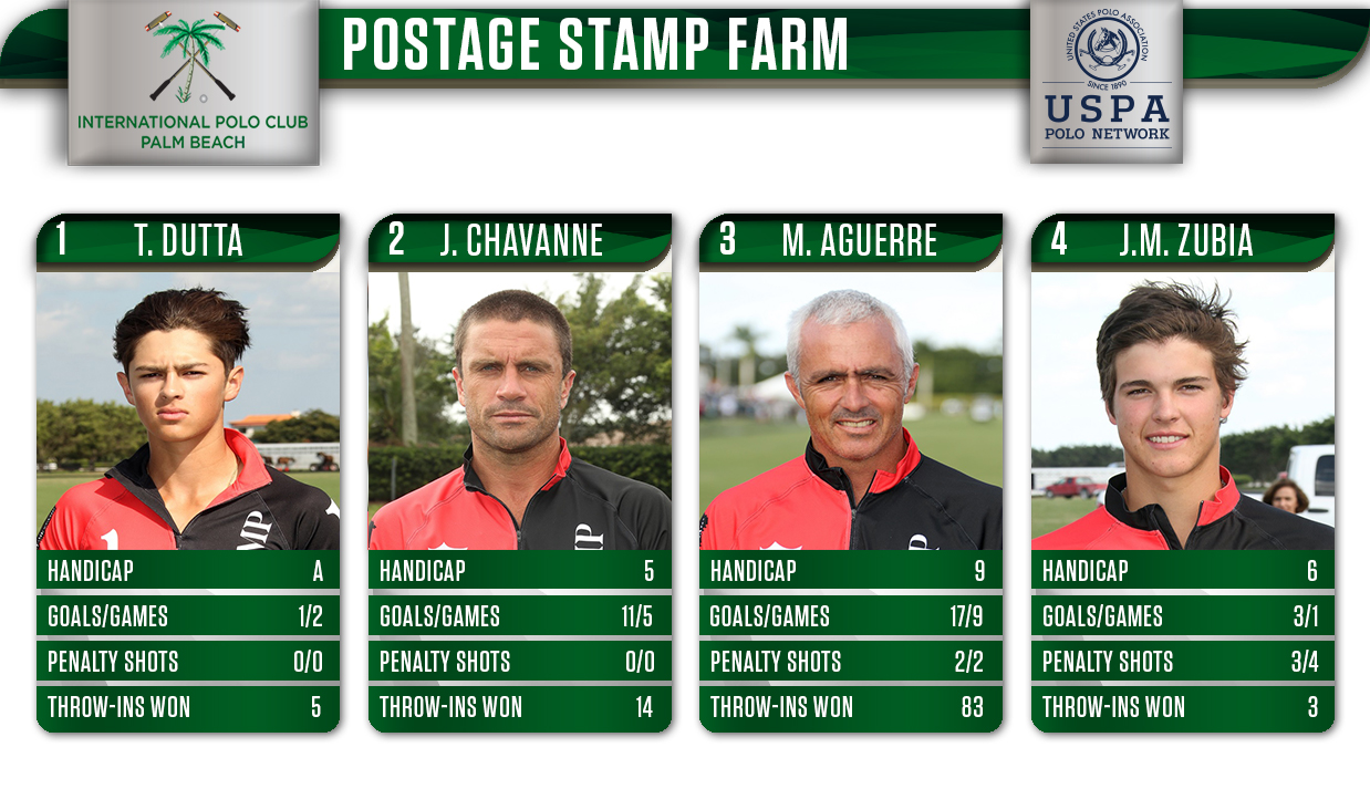 Postage Stamp Farm- Ylvisaker- IPC