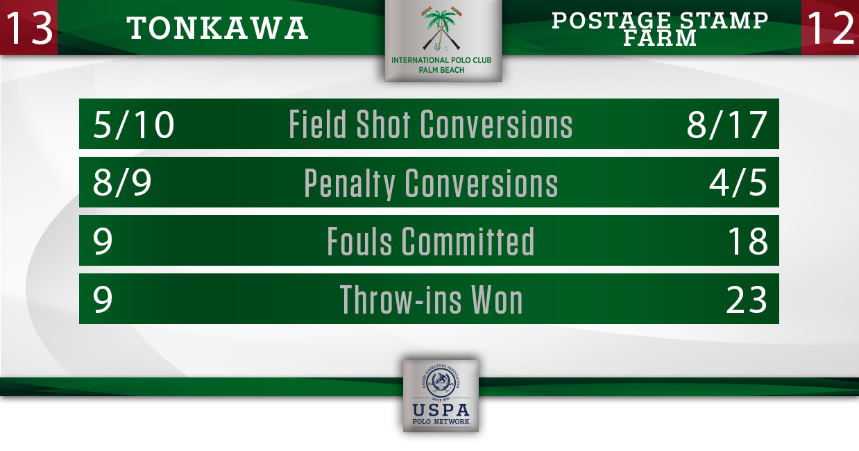 Postage Stamp vs Tonkawa (Semi-Final)- Final Stats