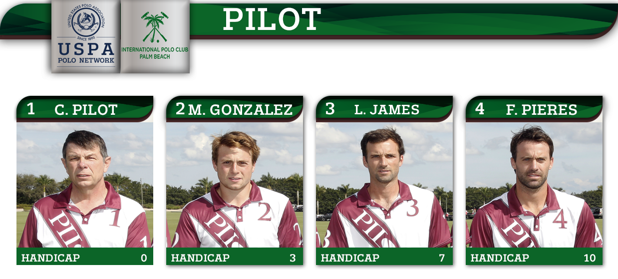 Pilot- Team Graphic (IPC)