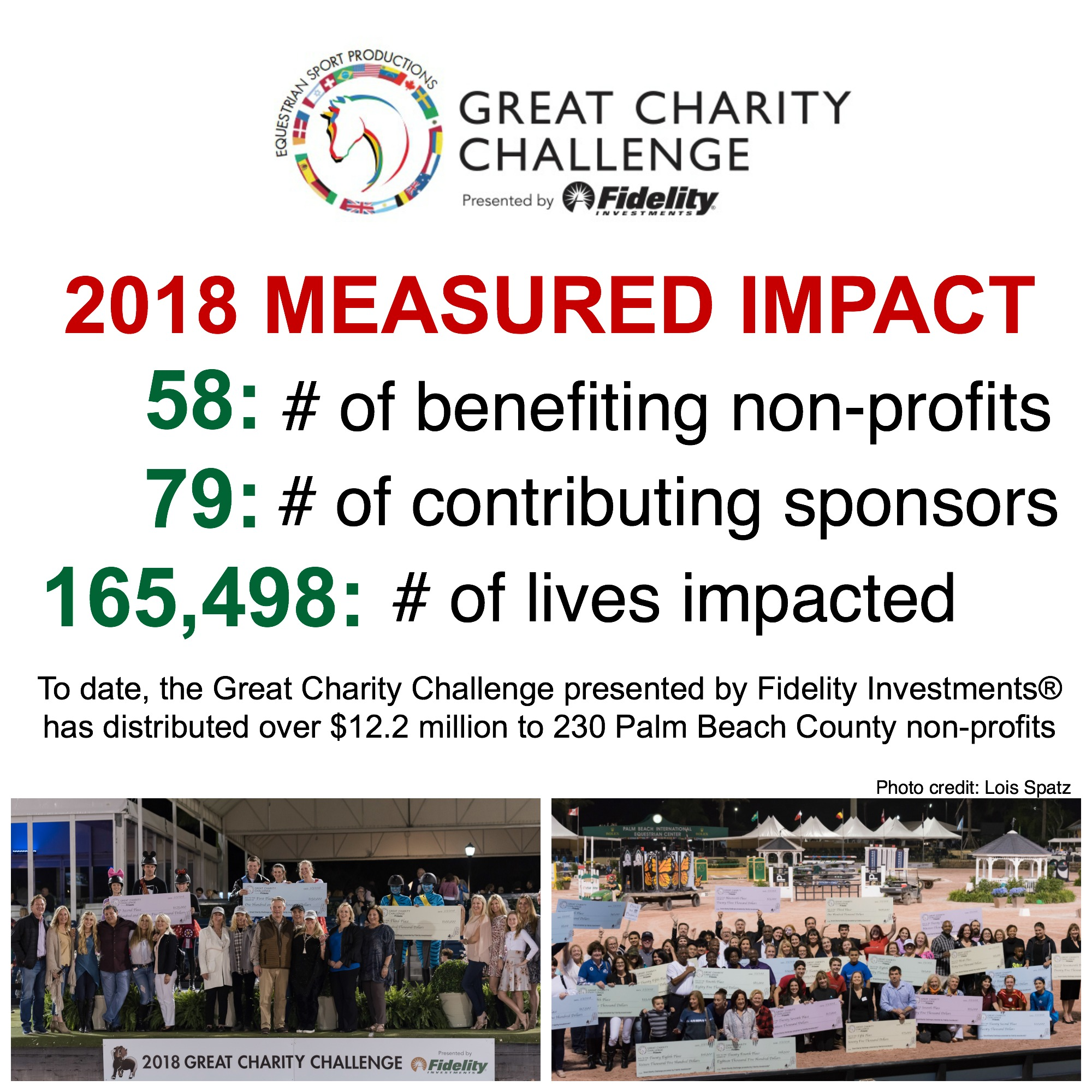 2018 GCC Measured Impact