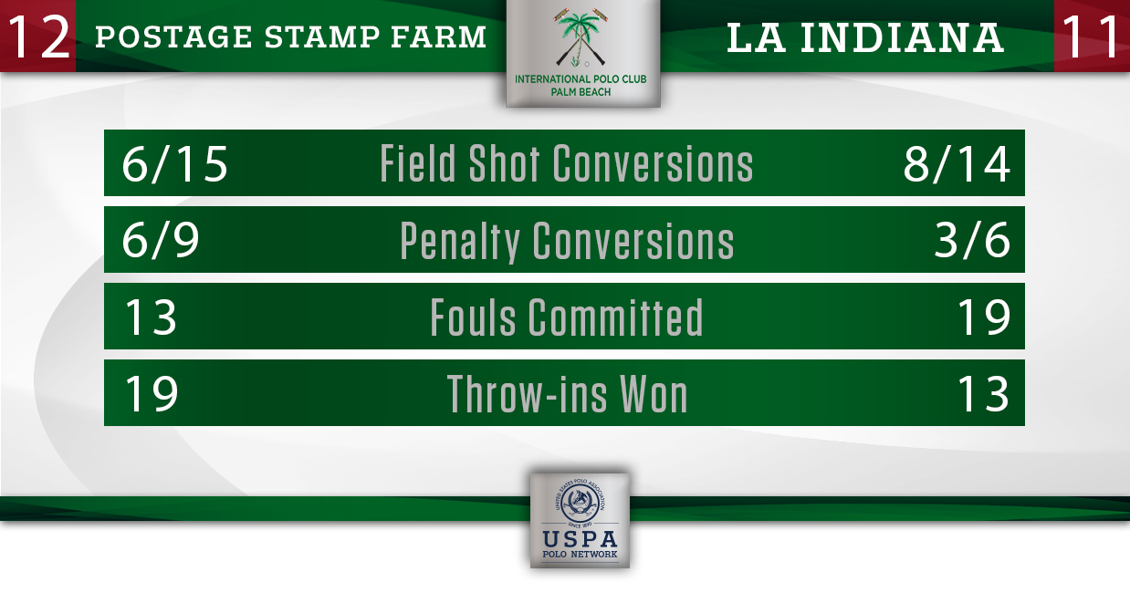 La Indiana vs Postage Stamp Farm- Final Stats