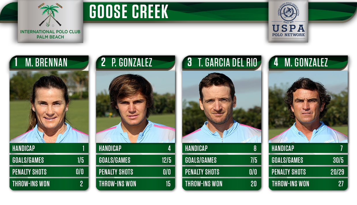 Goose Creek- Joe Barry- IPC (2)