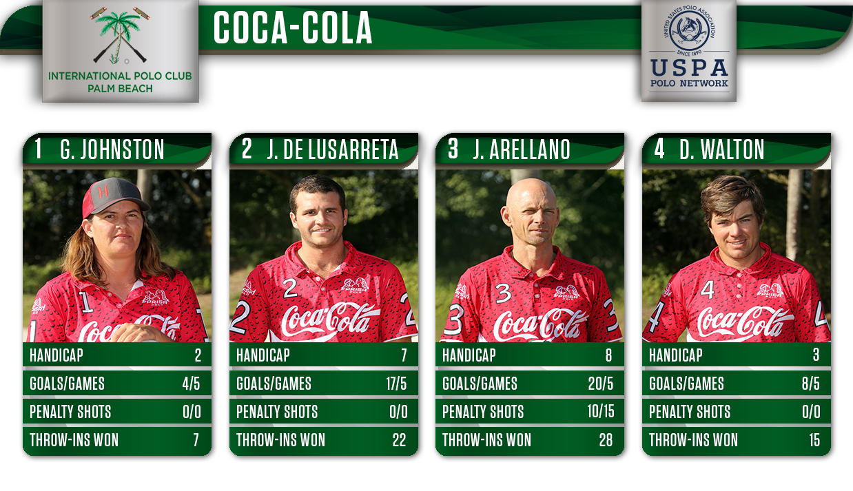 Coca Cola- Joe Barry- IPC (2)