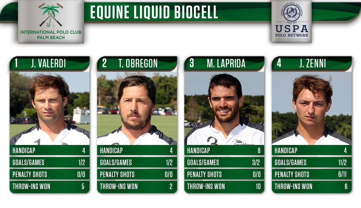 Equine Liquid Biocell- Ylvisaker- IPC (2)