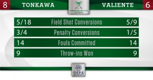 Tonkawa vs Valiente- Final Stats
