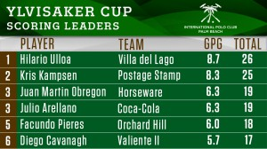 Goal Leaders- IPC