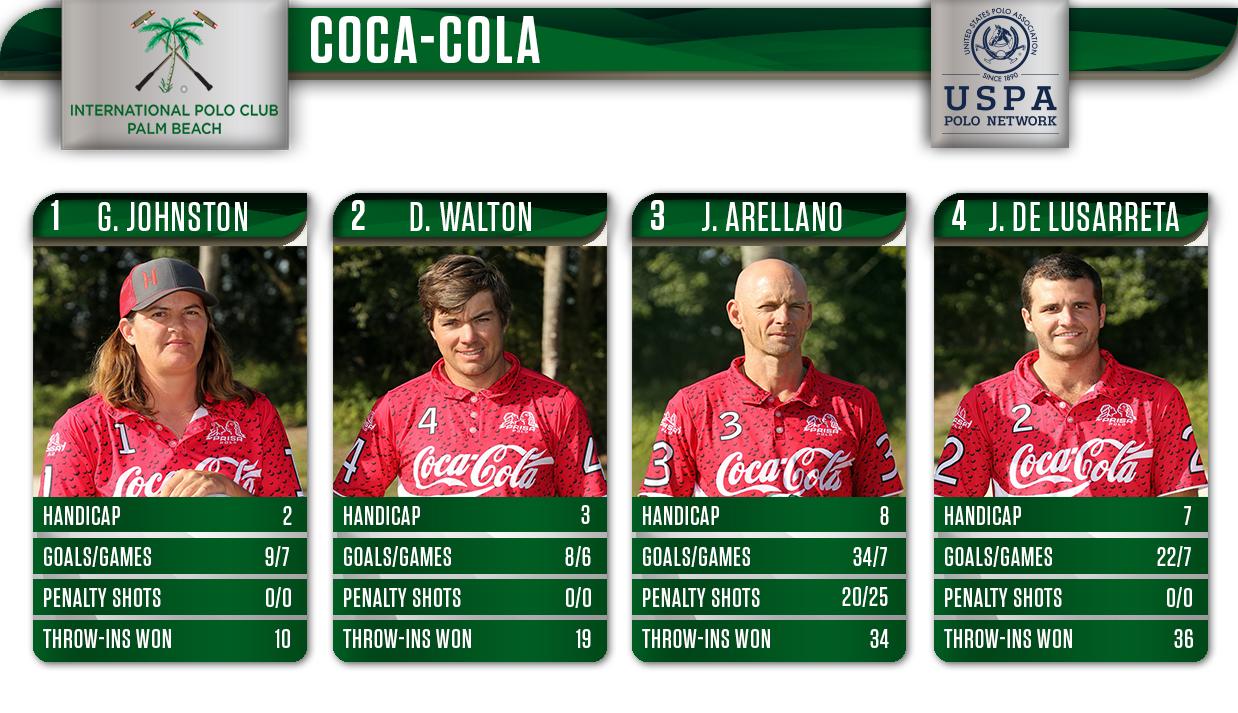 Coca Cola- Joe Barry- IPC (3)