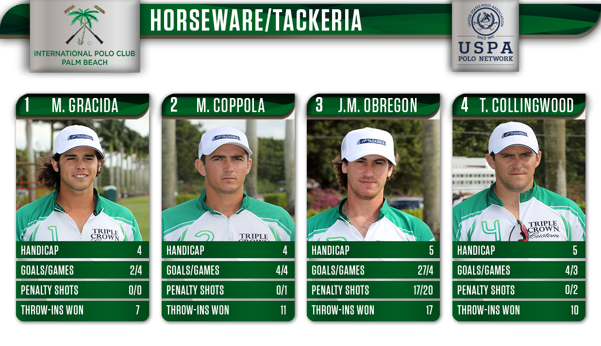 Horseware- Ylvisaker- IPC (2)