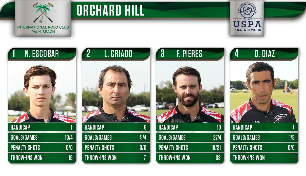 Orchard Hill- Ylvisaker- IPC (2)