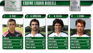 Equine Liquid Biocell- Iglehart- IPC