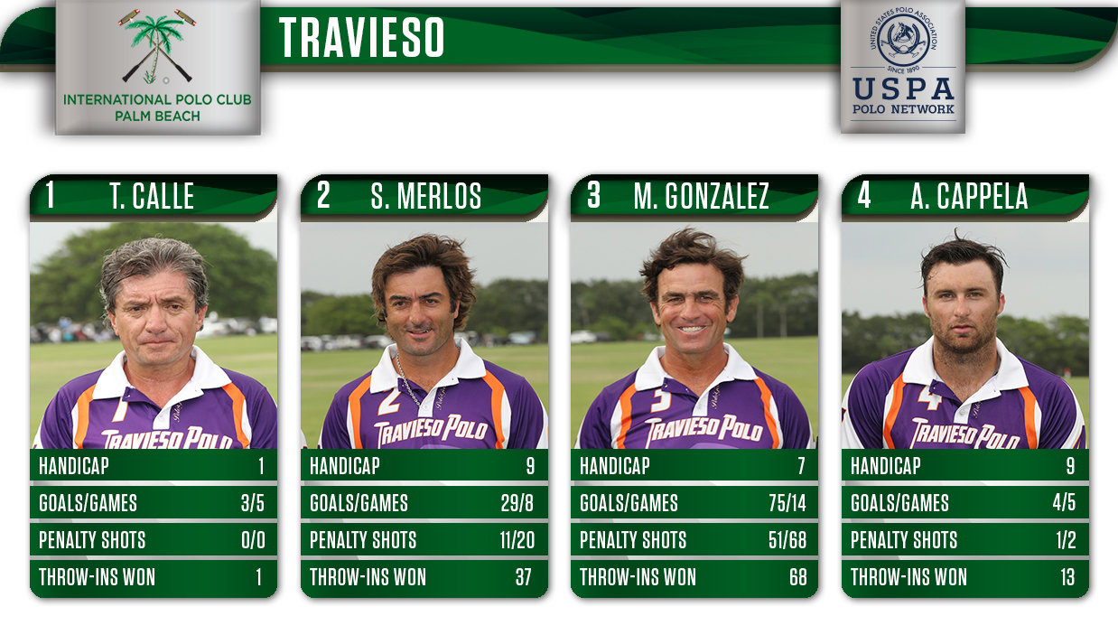 Travieso- US Open- IPC