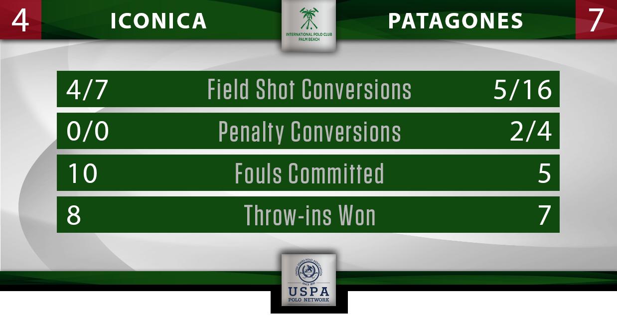 Iconica vs Patagones IPC Stats