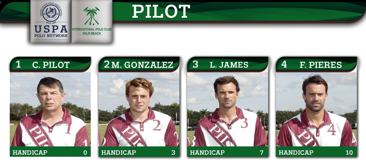 Pilot- Team Graphic (IPC)