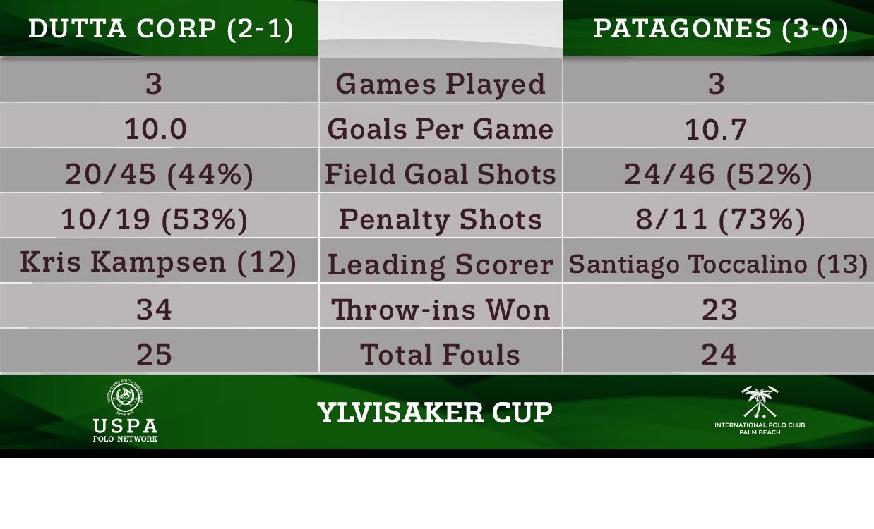 Head-to-Head- Dutta Corp vs Patagones