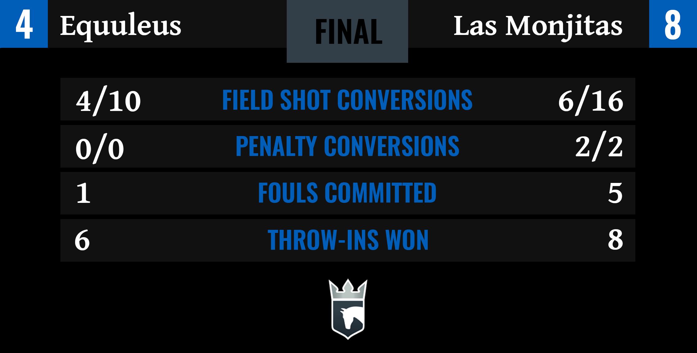 Equuleus vs Las Monjitas Final Stats-1